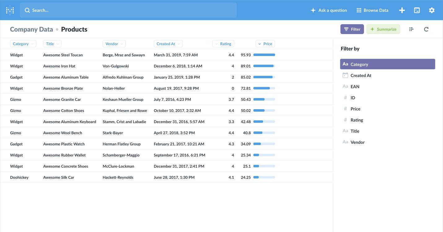 Metabase Screenshot 2