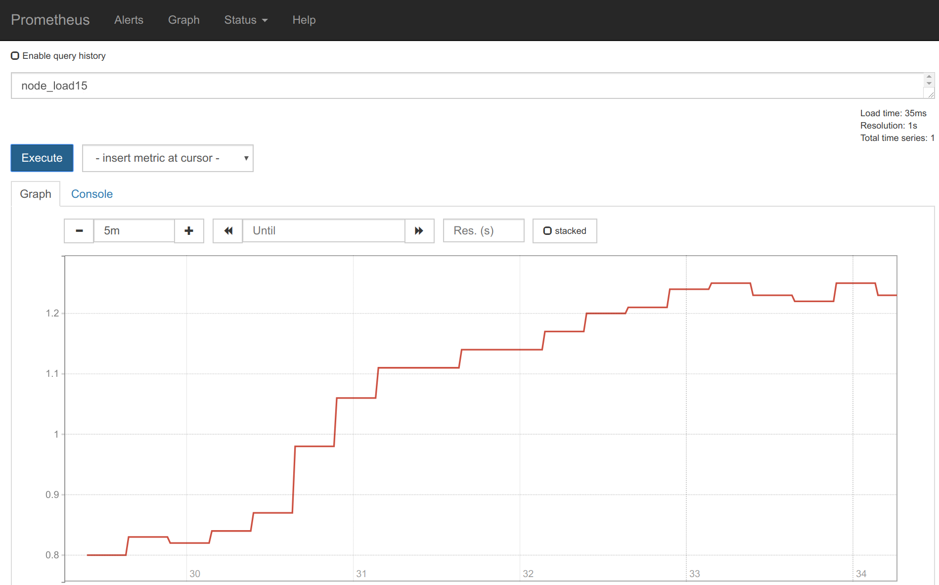 Prometheus Server Screenshot 3