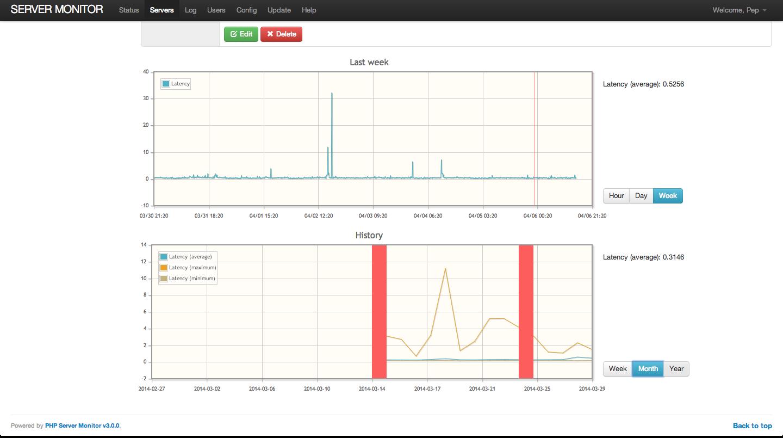 PHP Server Monitor Screenshot 1